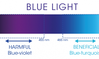 Connaître la lumière bleue pour mieux s'en protéger
